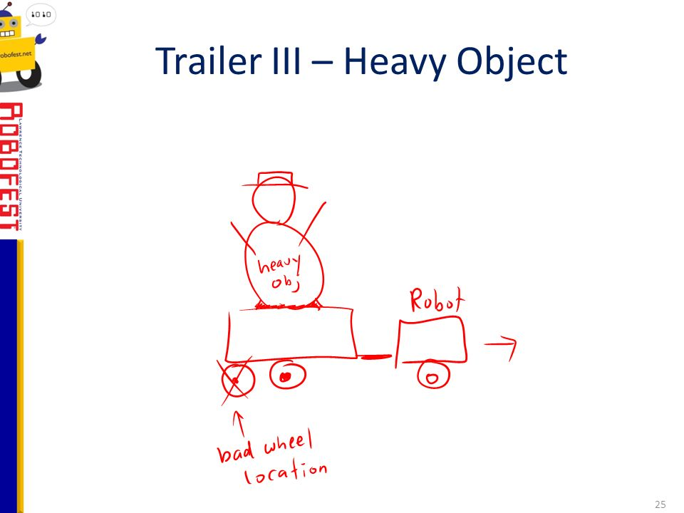 Trailer III – Heavy Object 25