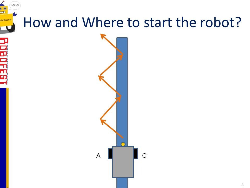 How and Where to start the robot 8 AC
