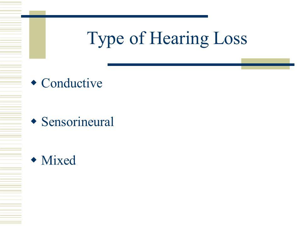 Type of Hearing Loss Conductive Sensorineural Mixed