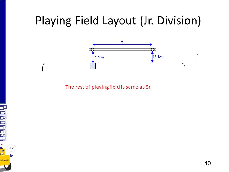 Playing Field Layout (Jr. Division) 10 The rest of playing field is same as Sr.