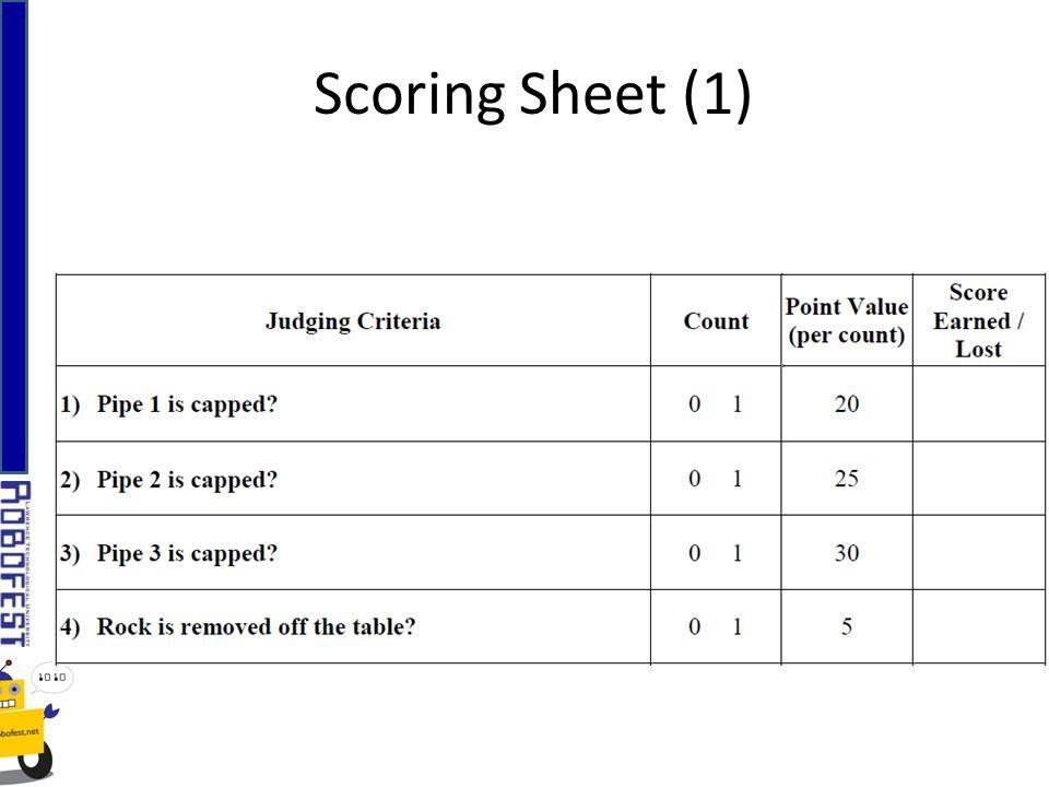Scoring Sheet (1)
