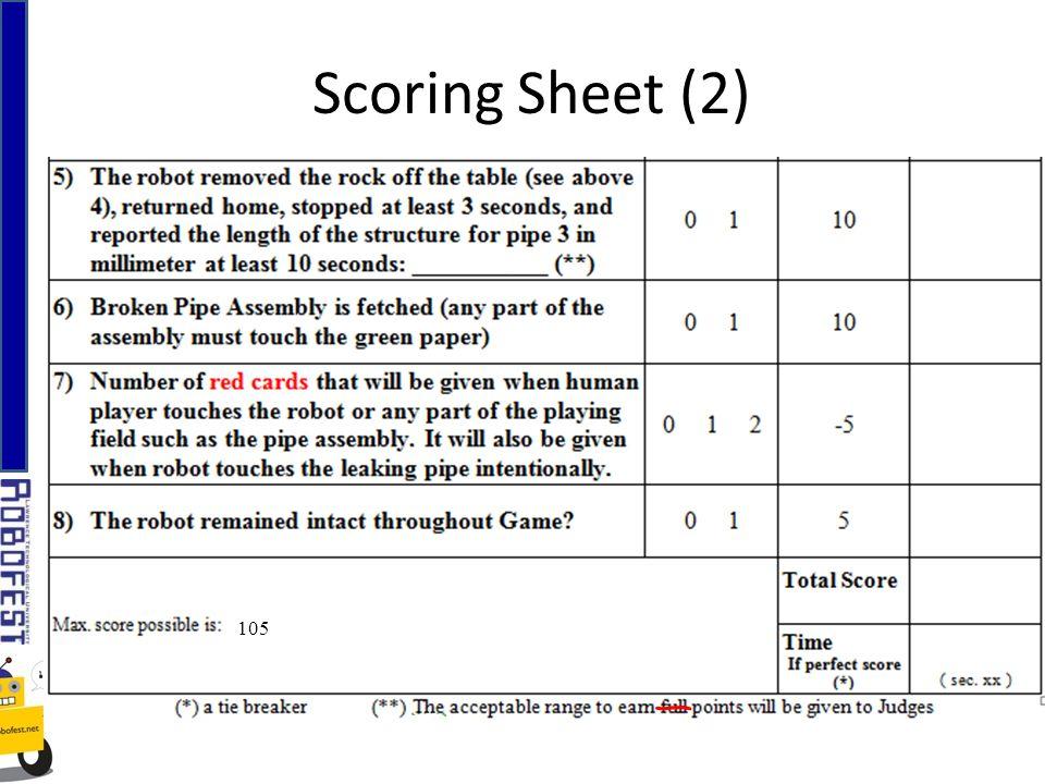 Scoring Sheet (2) 105