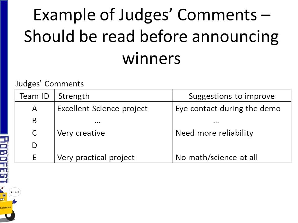 Judges Comments Team IDStrength Suggestions to improve A Excellent Science project Eye contact during the demo B … … C Very creative Need more reliability D E Very practical project No math/science at all Example of Judges Comments – Should be read before announcing winners