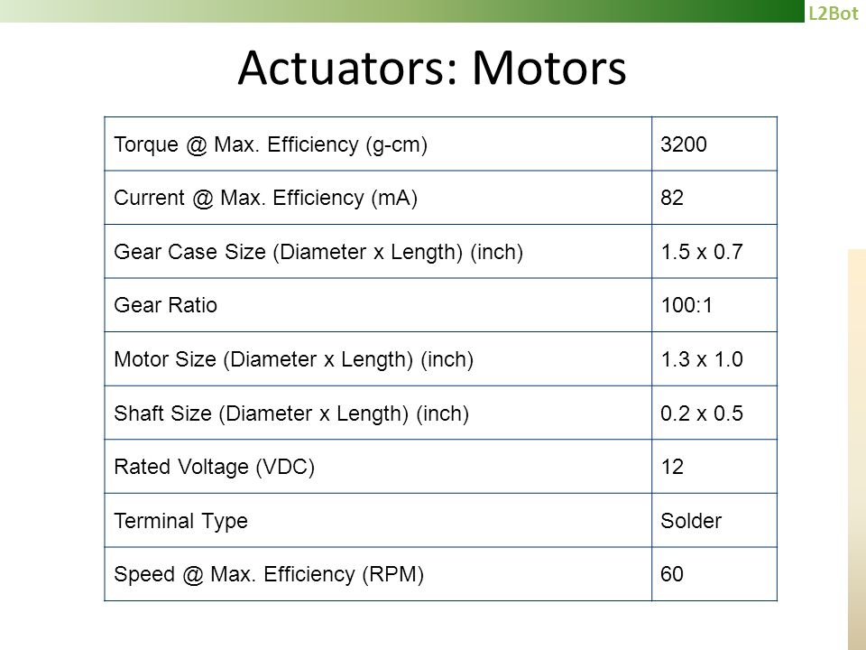 L2Bot Actuators: Motors Torque @ Max. Efficiency (g-cm)3200 Current @ Max.