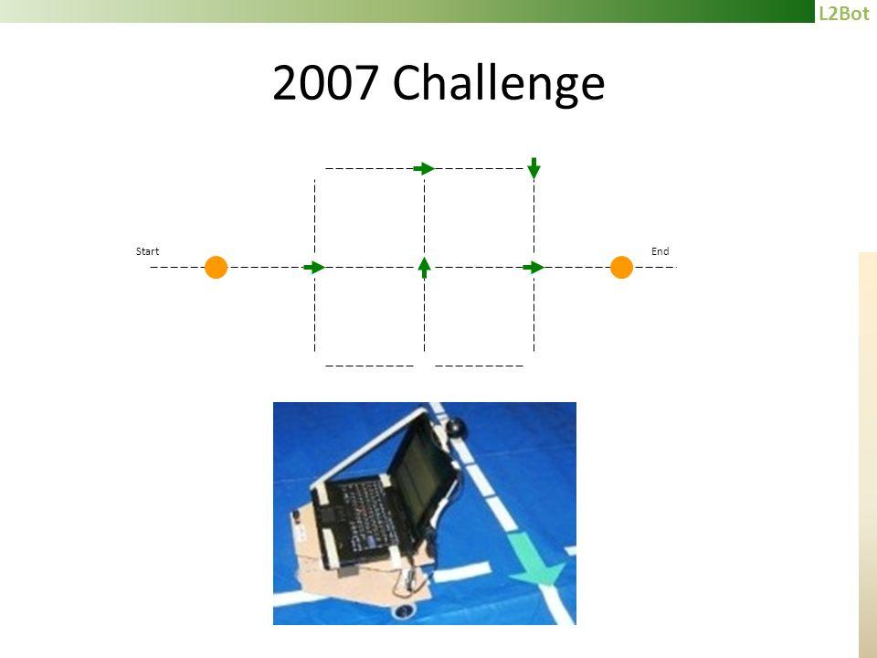 L2Bot 2007 Challenge StartEnd