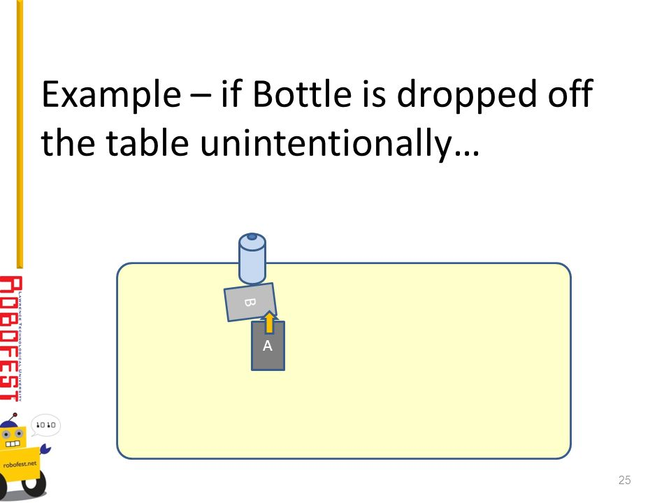 Example – if Bottle is dropped off the table unintentionally… A B 25