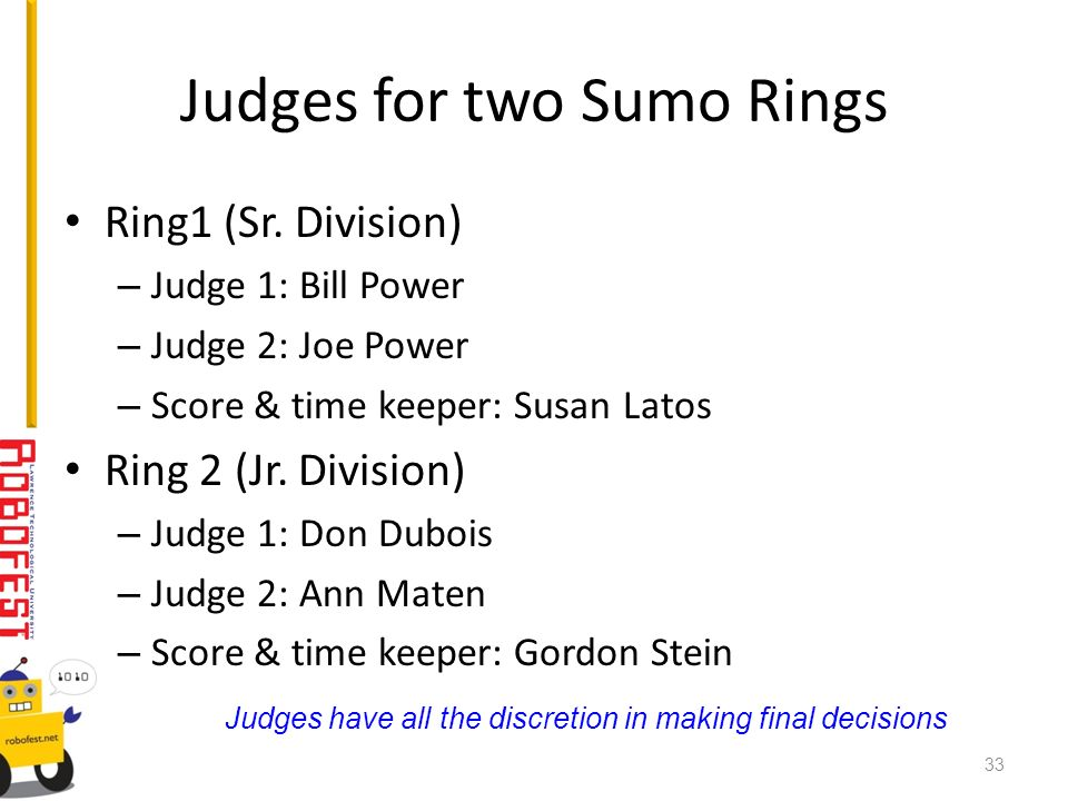 Judges for two Sumo Rings Ring1 (Sr.