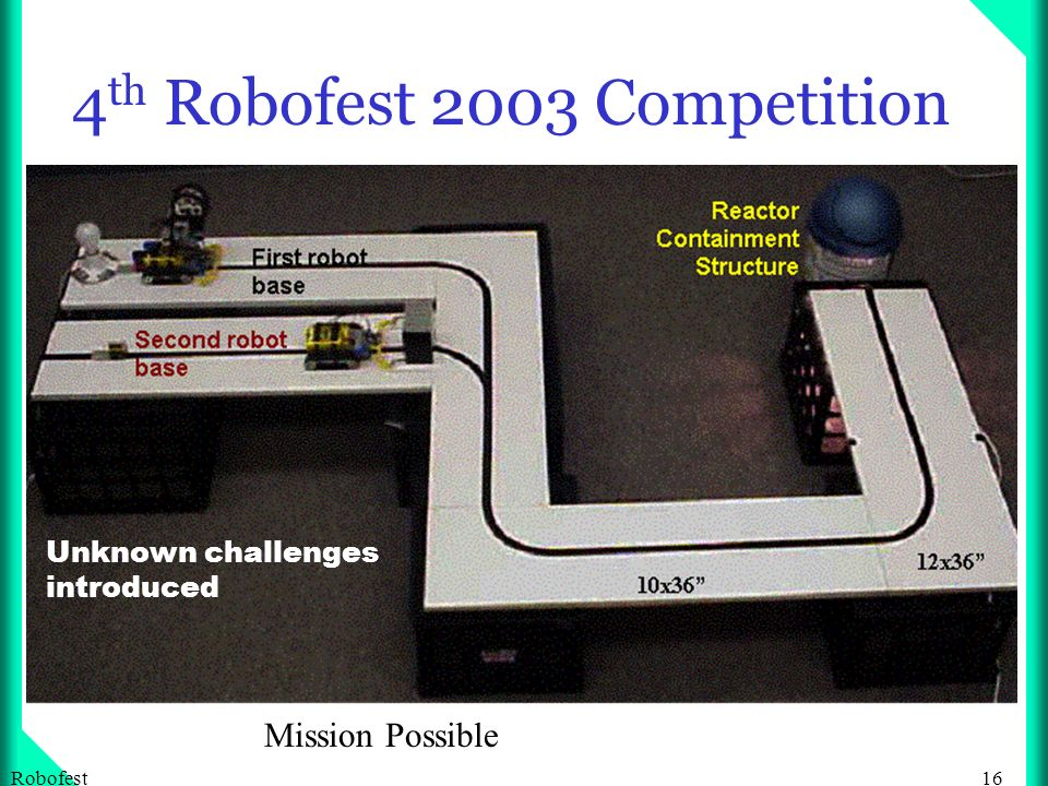 16Robofest 4 th Robofest 2003 Competition Mission Possible Unknown challenges introduced