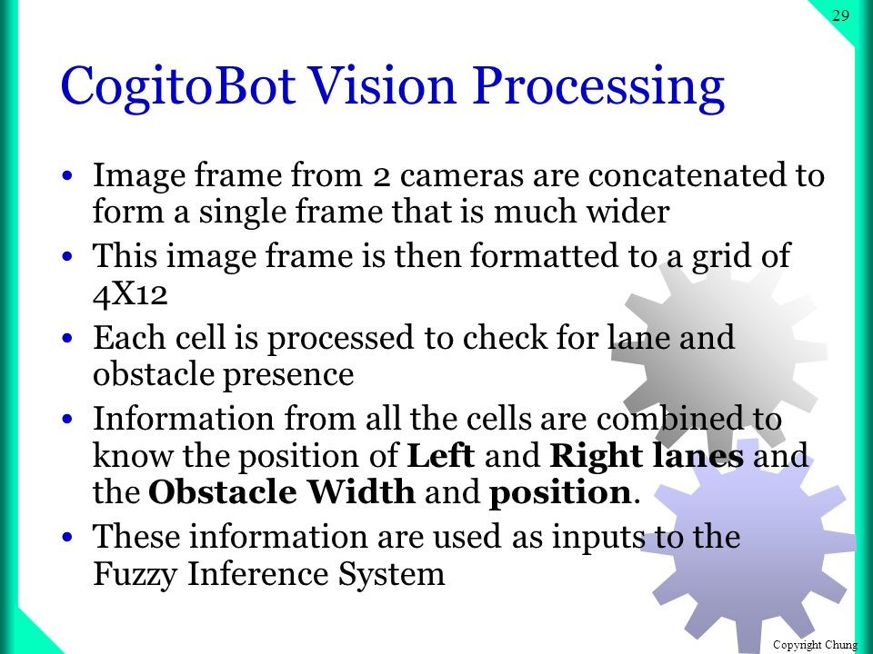 Copyright Chung 28 CogitoBot Control Technologies Vision processing for two cameras Fuzzy Inference System using Sugeno model Written in C++