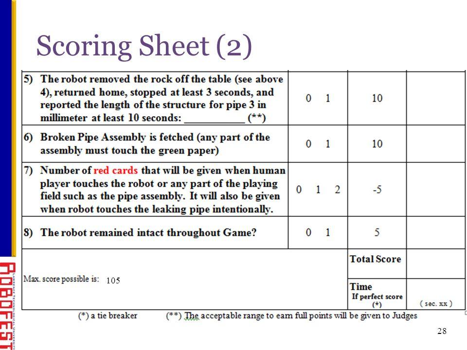 Scoring Sheet (2) 28 105