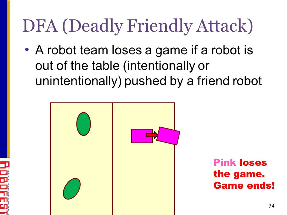 A robot team loses a game if a robot is out of the table (intentionally or unintentionally) pushed by a friend robot DFA (Deadly Friendly Attack) Pink loses the game.