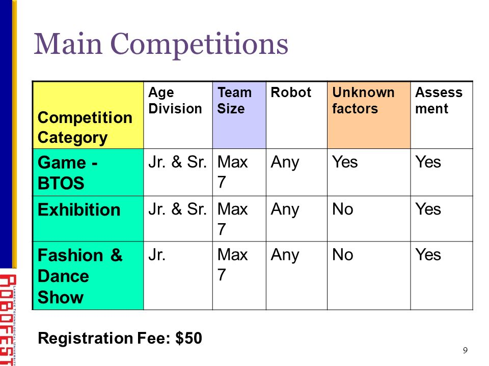 Main Competitions Competition Category Age Division Team Size RobotUnknown factors Assess ment Game - BTOS Jr.