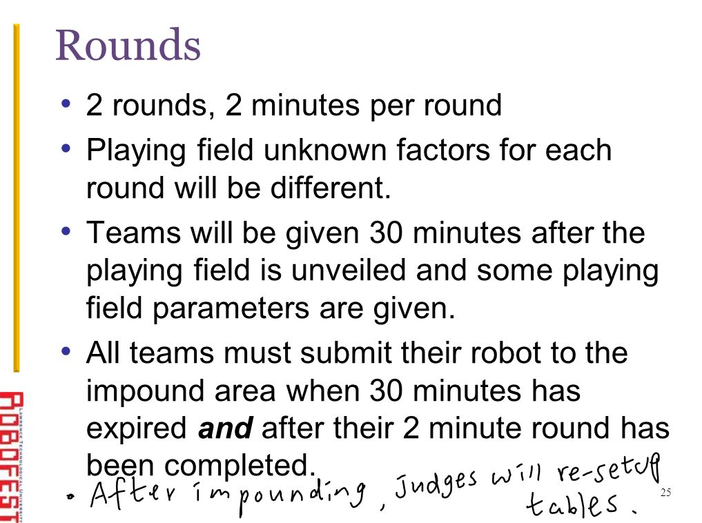 2 rounds, 2 minutes per round Playing field unknown factors for each round will be different.