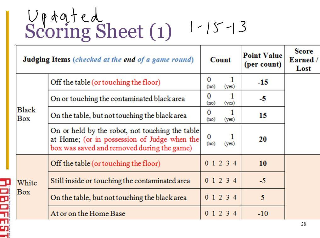 Scoring Sheet (1) 28
