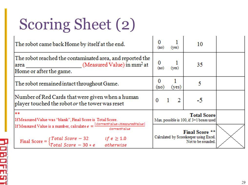 Scoring Sheet (2) 29