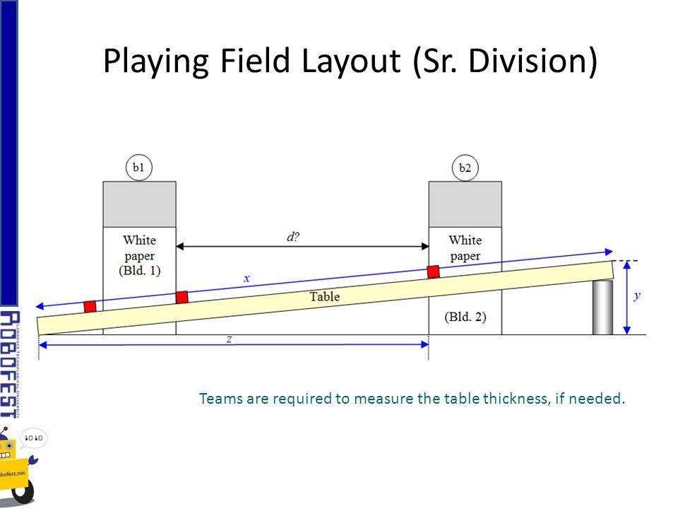 Playing Field Layout (Sr. Division) Teams are required to measure the table thickness, if needed.