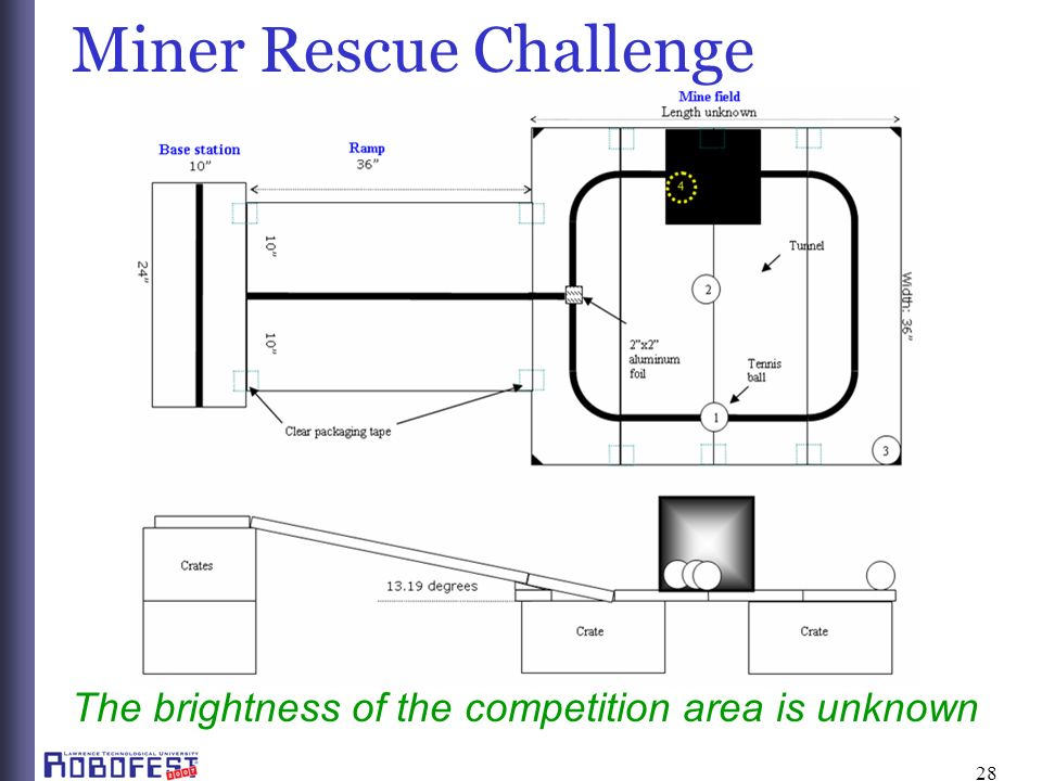 28 Miner Rescue Challenge The brightness of the competition area is unknown