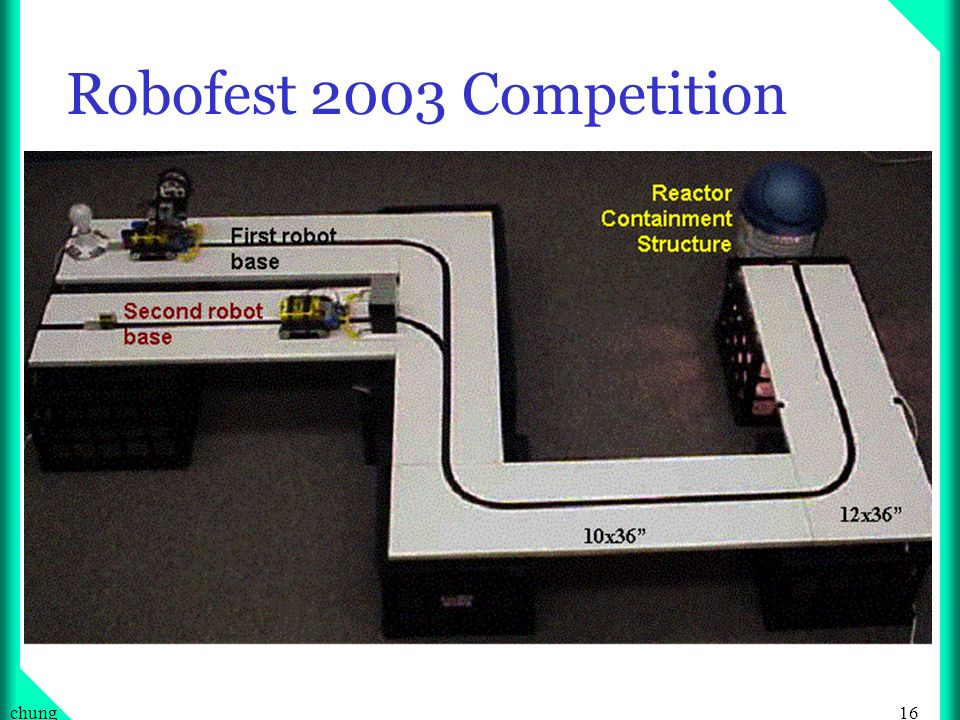 16chung Robofest 2003 Competition