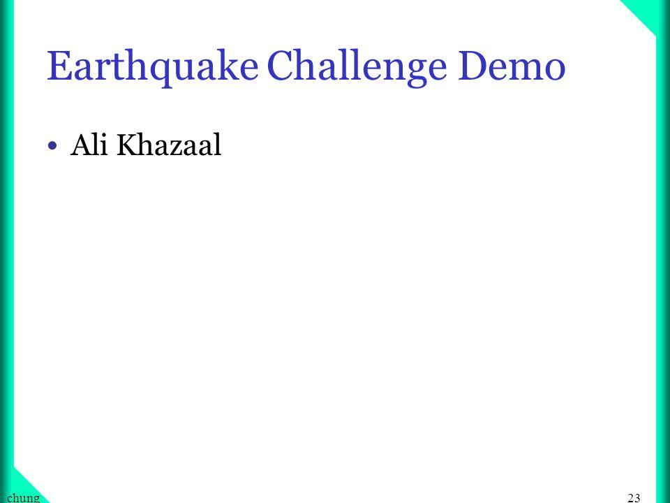 23chung Earthquake Challenge Demo Ali Khazaal