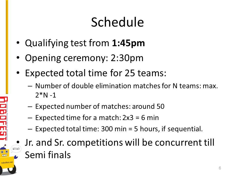 Schedule Qualifying test from 1:45pm Opening ceremony: 2:30pm Expected total time for 25 teams: – Number of double elimination matches for N teams: max.
