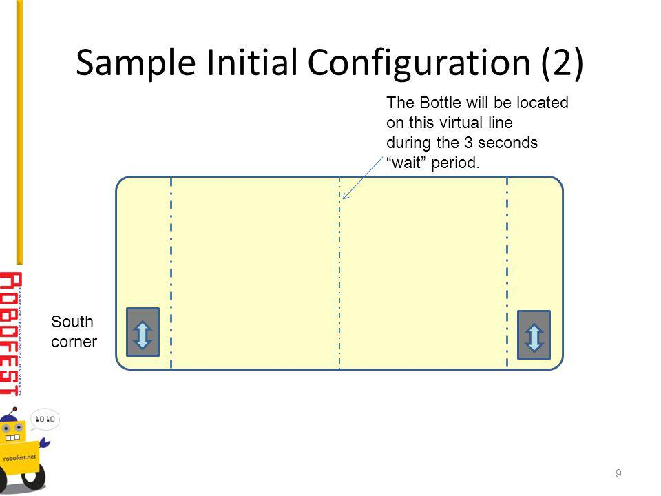 Sample Initial Configuration (2) The Bottle will be located on this virtual line during the 3 seconds wait period.