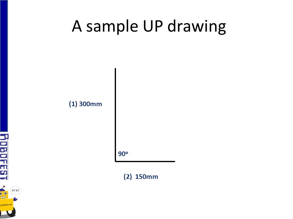 A sample UP drawing (1) 300mm (2) 150mm 90 o