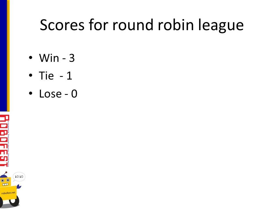 Win - 3 Tie - 1 Lose - 0 Scores for round robin league