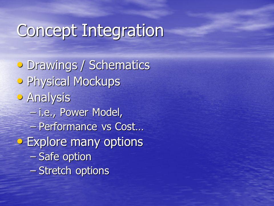 Concept Integration Drawings / Schematics Drawings / Schematics Physical Mockups Physical Mockups Analysis Analysis –i.e., Power Model, –Performance v