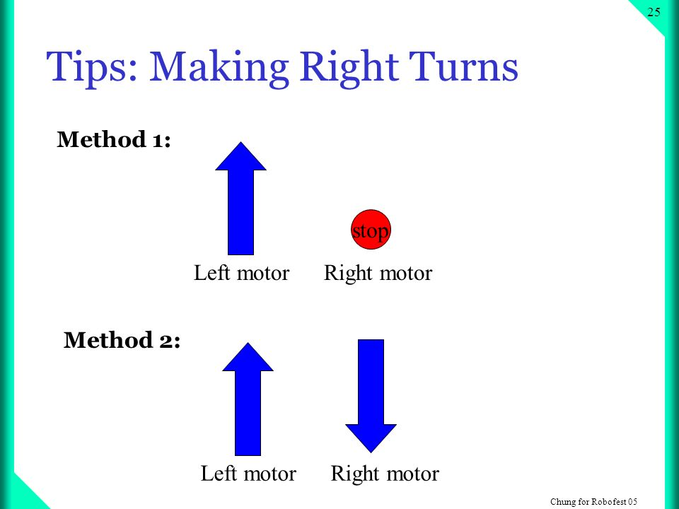 Chung for Robofest Tips: Making Right Turns stop Method 1: Left motorRight motor Method 2: Left motorRight motor