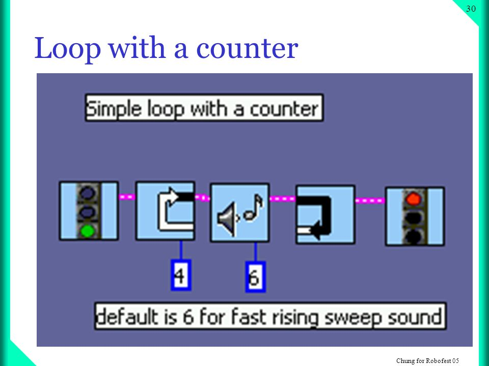 Chung for Robofest Loop with a counter