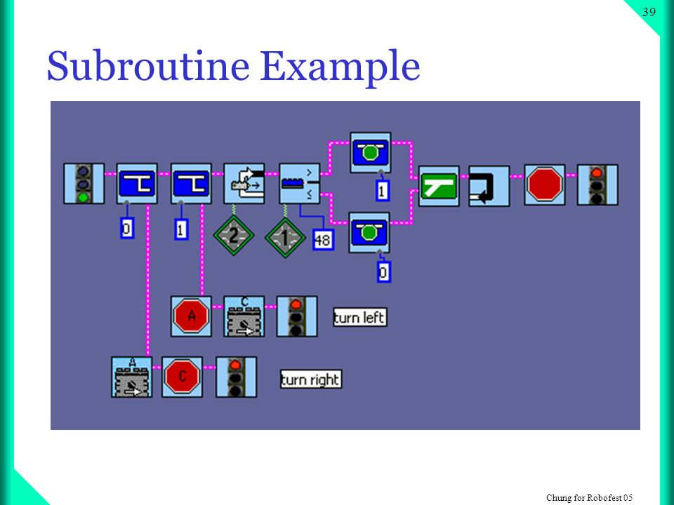 Chung for Robofest 05 39 Subroutine Example