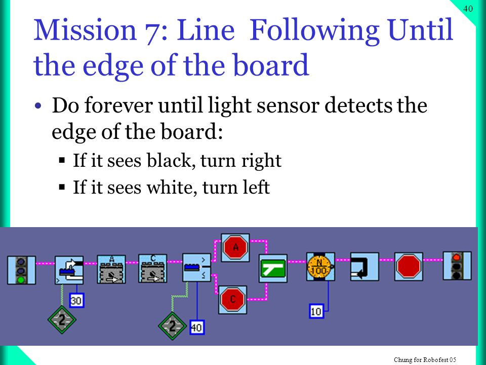 Chung for Robofest Mission 7: Line Following Until the edge of the board Do forever until light sensor detects the edge of the board: If it sees black, turn right If it sees white, turn left