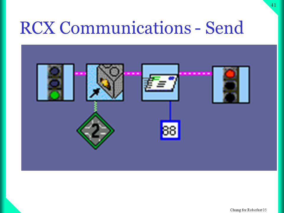 Chung for Robofest RCX Communications - Send
