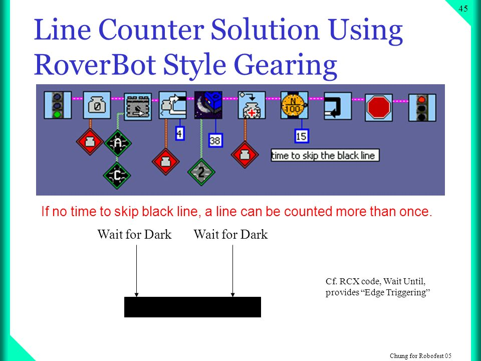 Chung for Robofest Line Counter Solution Using RoverBot Style Gearing Wait for Dark If no time to skip black line, a line can be counted more than once.
