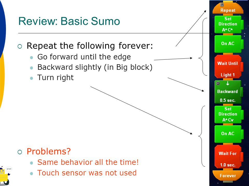 Review: Basic Sumo Repeat the following forever: Go forward until the edge Backward slightly (in Big block) Turn right Problems? Same behavior all the
