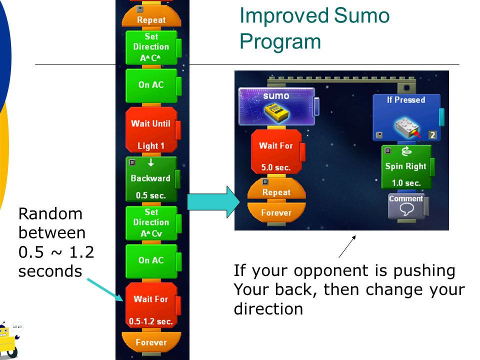 Improved Sumo Program If your opponent is pushing Your back, then change your direction Random between 0.5 ~ 1.2 seconds