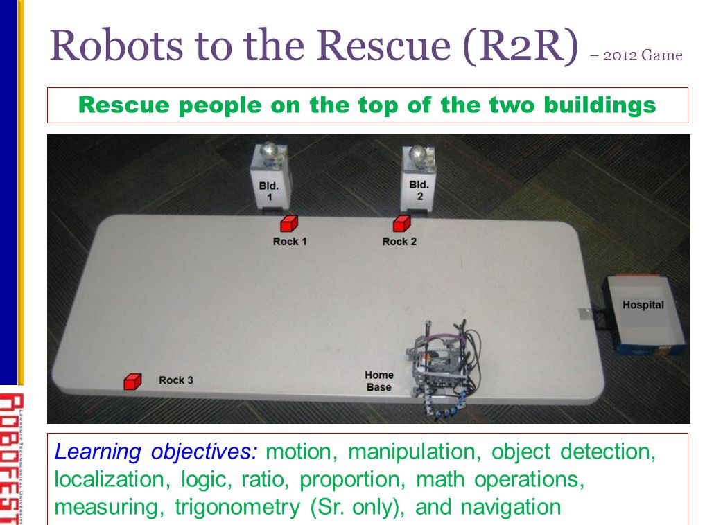 Robots to the Rescue (R2R) – 2012 Game Rescue people on the top of the two buildings Learning objectives: motion, manipulation, object detection, loca