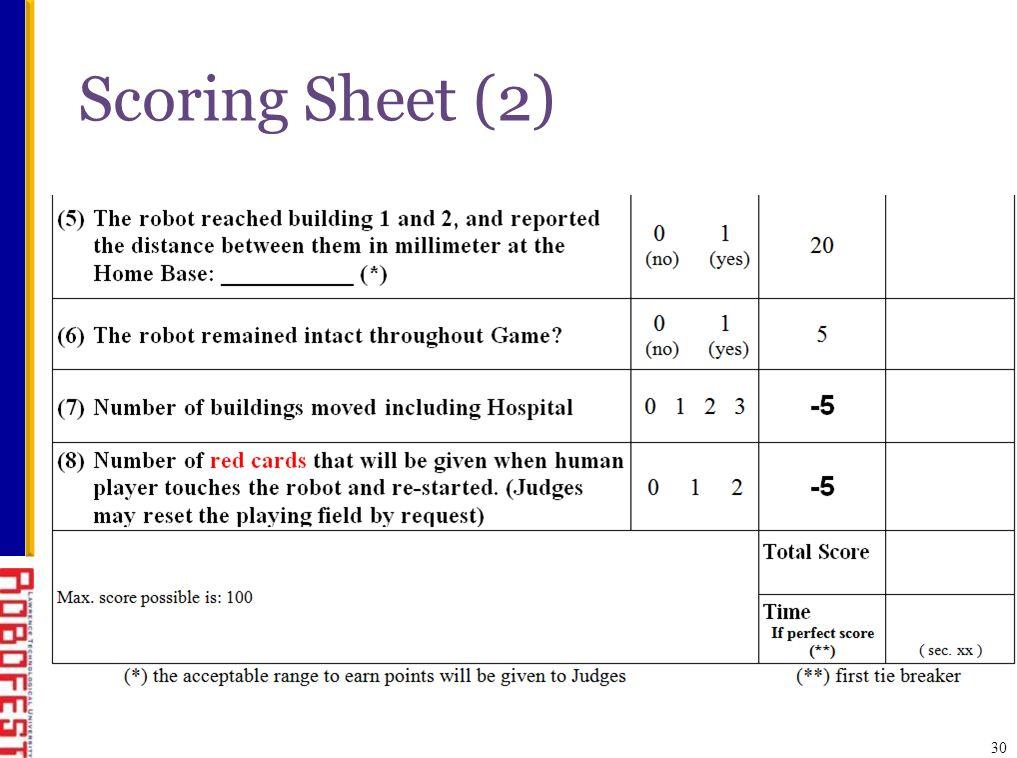 Scoring Sheet (2) 30