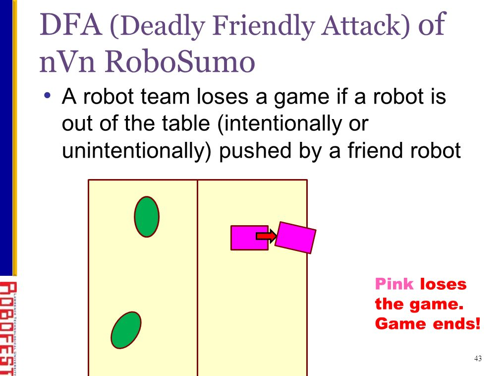 A robot team loses a game if a robot is out of the table (intentionally or unintentionally) pushed by a friend robot DFA (Deadly Friendly Attack) of nVn RoboSumo Pink loses the game.