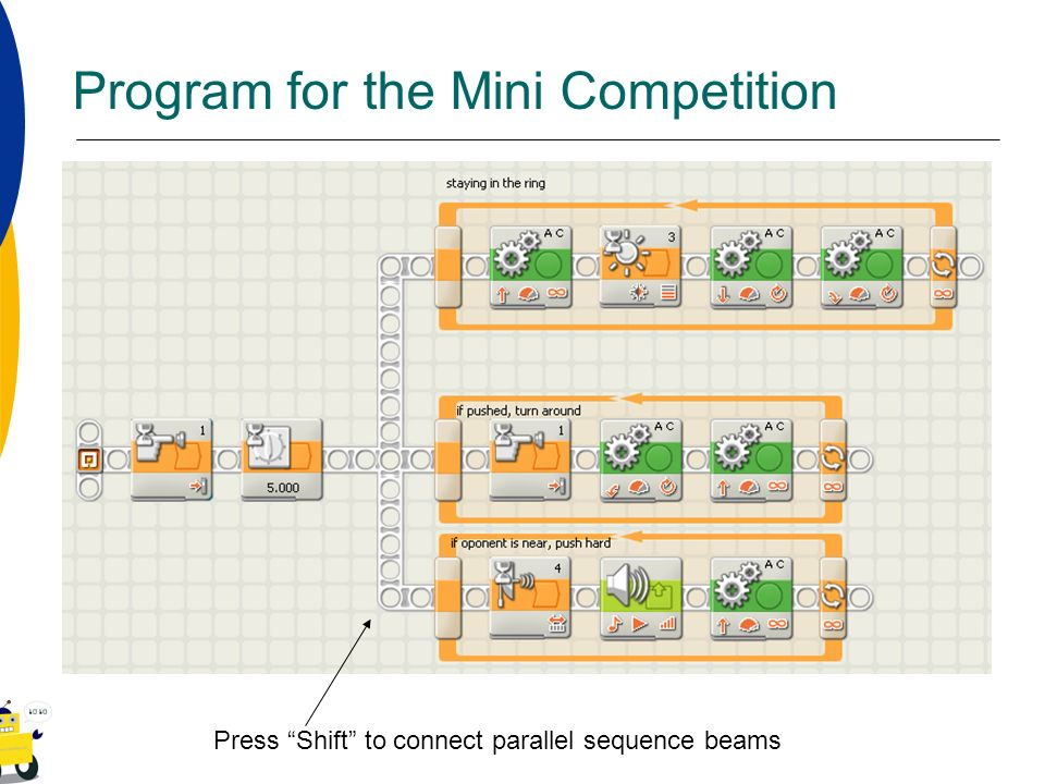 Program for the Mini Competition Press Shift to connect parallel sequence beams