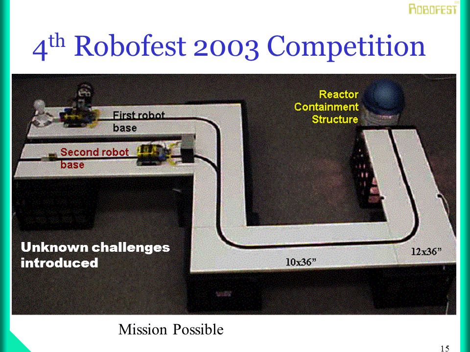 15 4 th Robofest 2003 Competition Mission Possible Unknown challenges introduced