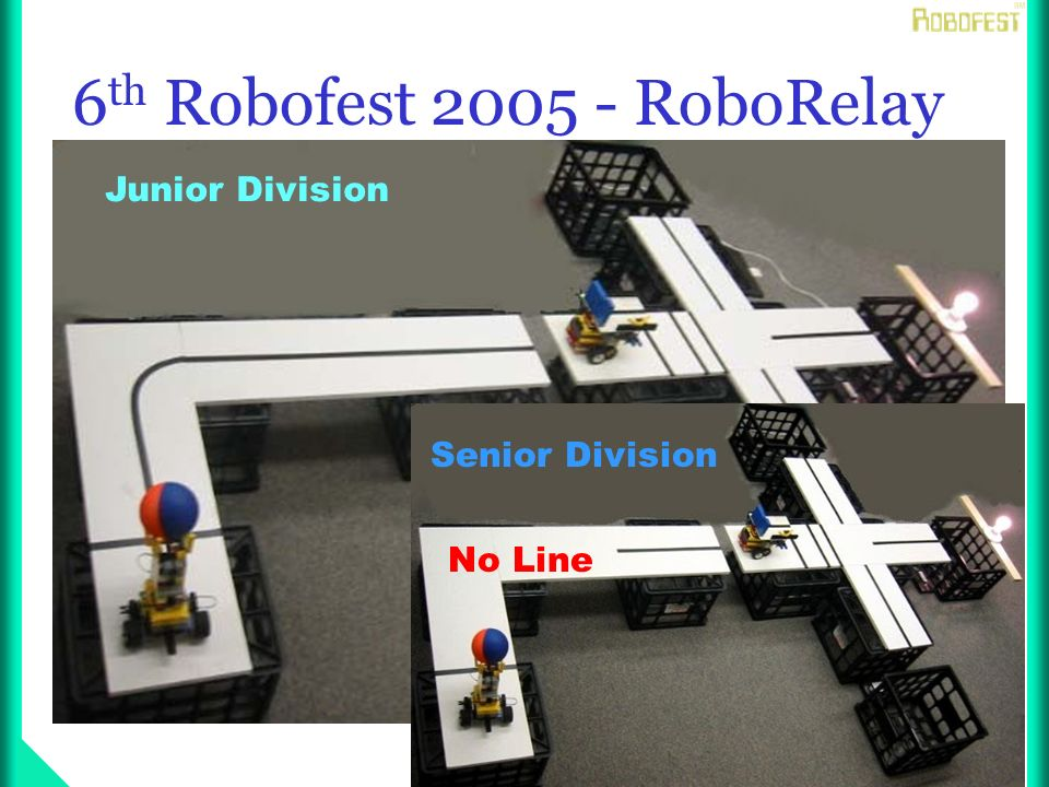 17 6 th Robofest 2005 - RoboRelay Junior Division Senior Division No Line