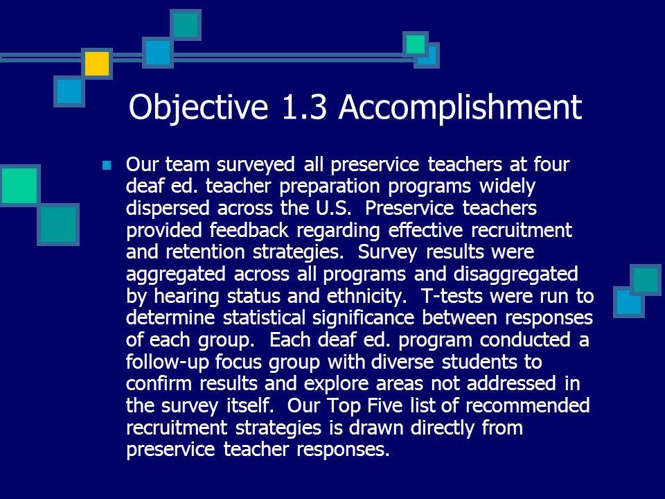 Objective 1.3 Accomplishment Our team surveyed all preservice teachers at four deaf ed.