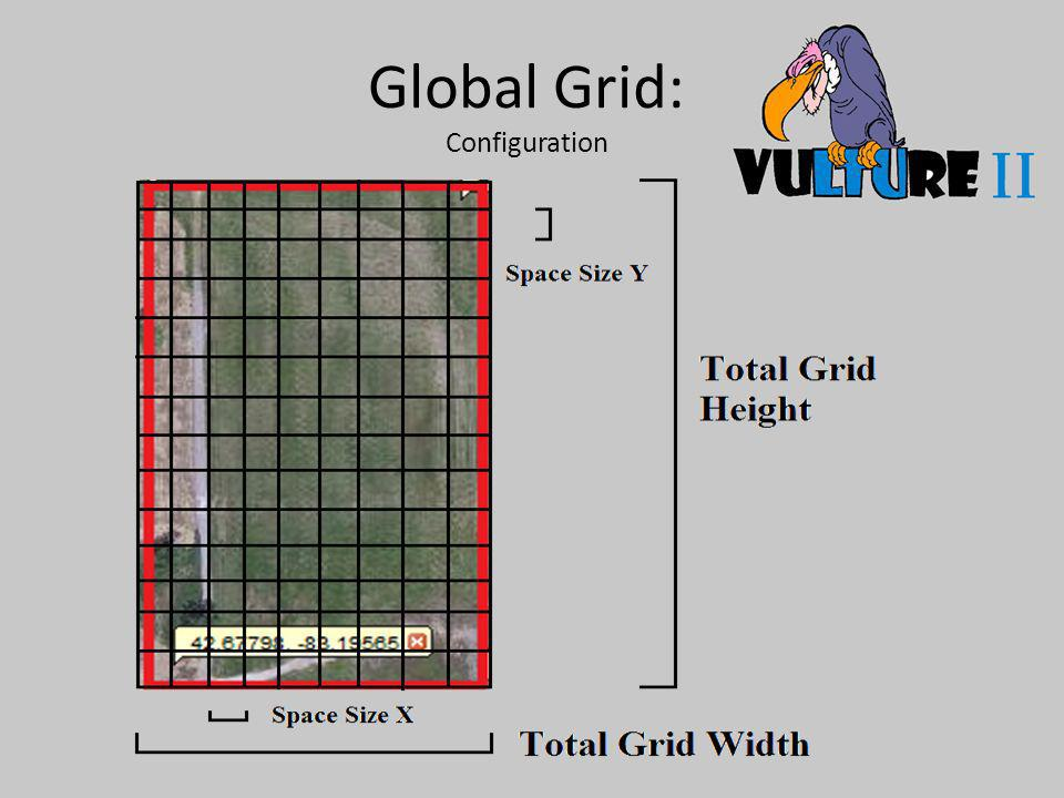 Global Grid: Configuration