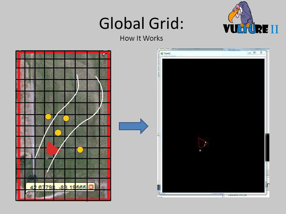 Global Grid: How It Works