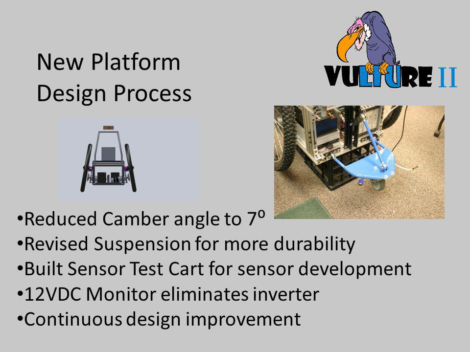 New Platform Design Process Reduced Camber angle to 7 Revised Suspension for more durability Built Sensor Test Cart for sensor development 12VDC Monitor eliminates inverter Continuous design improvement