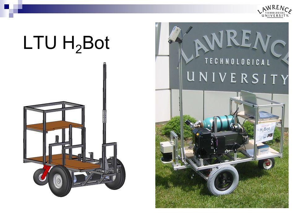 LTU H 2 Bot