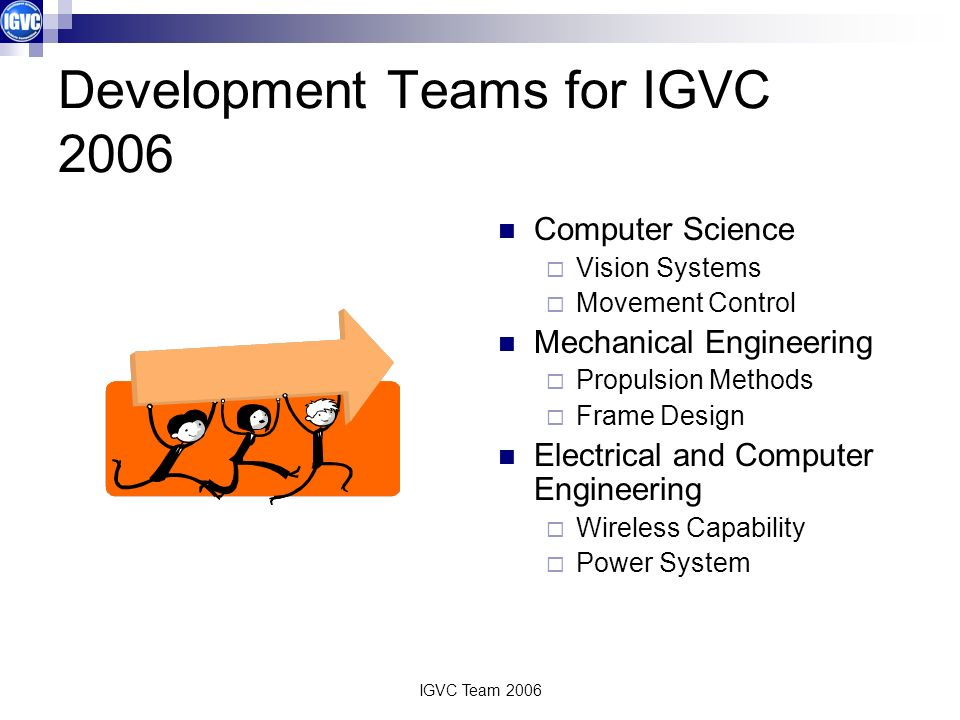 IGVC Team 2006 Development Teams for IGVC 2006 Computer Science Vision Systems Movement Control Mechanical Engineering Propulsion Methods Frame Design
