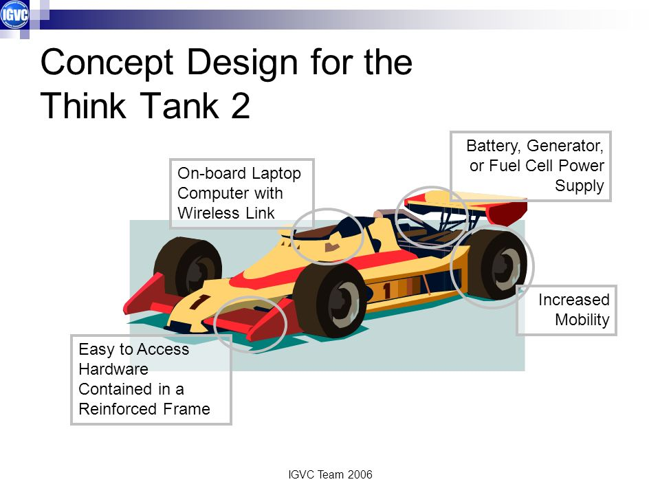 IGVC Team 2006 Concept Design for the Think Tank 2 On-board Laptop Computer with Wireless Link Increased Mobility Battery, Generator, or Fuel Cell Pow