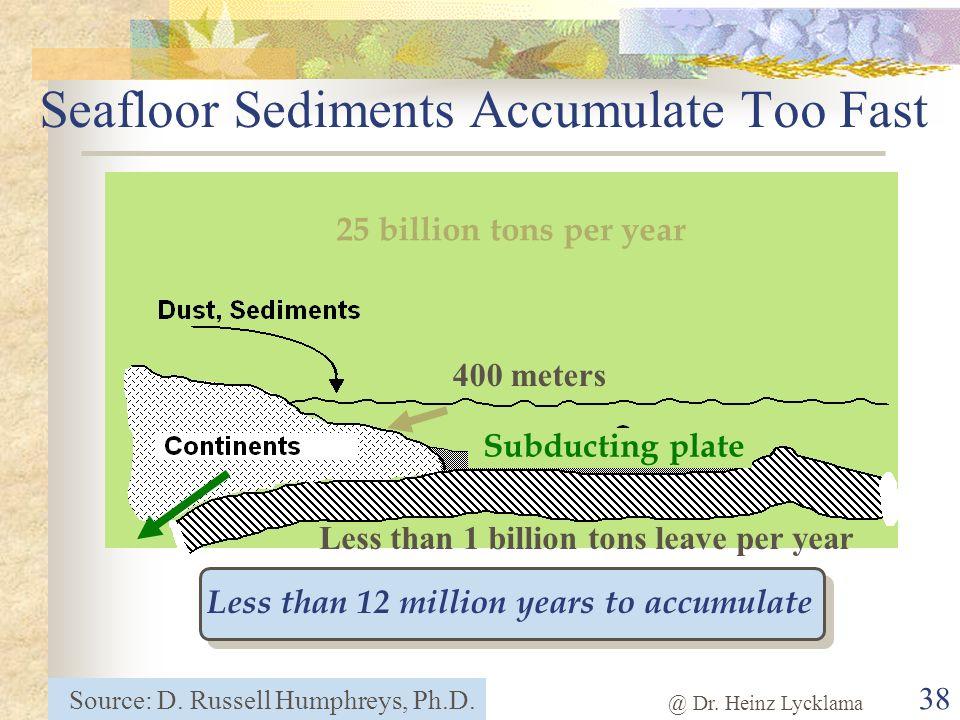 @ Dr. Heinz Lycklama 38 Seafloor Sediments Accumulate Too Fast 25 billion tons per year Less than 12 million years to accumulate 400 meters Less than